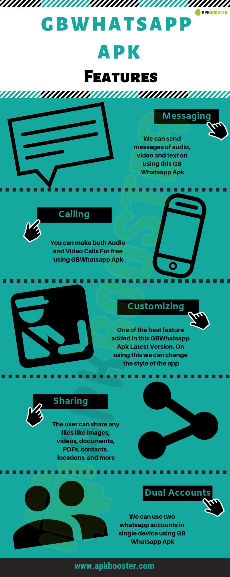 Gb Whatsapp Apk Infographic